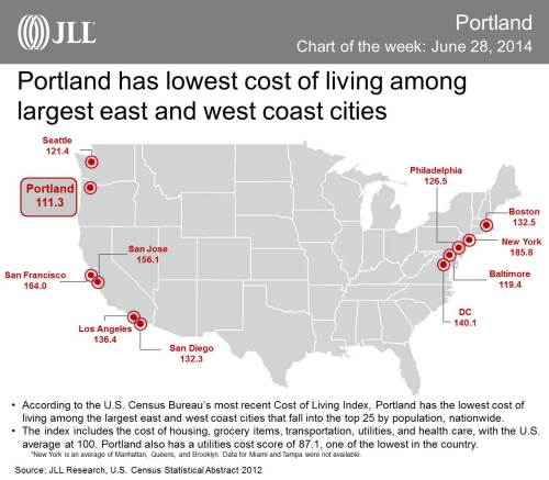 COW_Portland_June 28