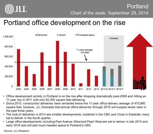COW_Portland_September29